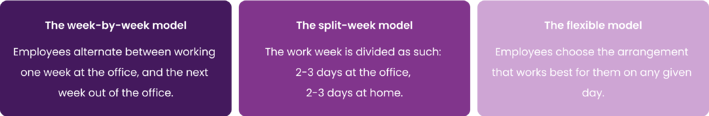 The different types of hybrid work