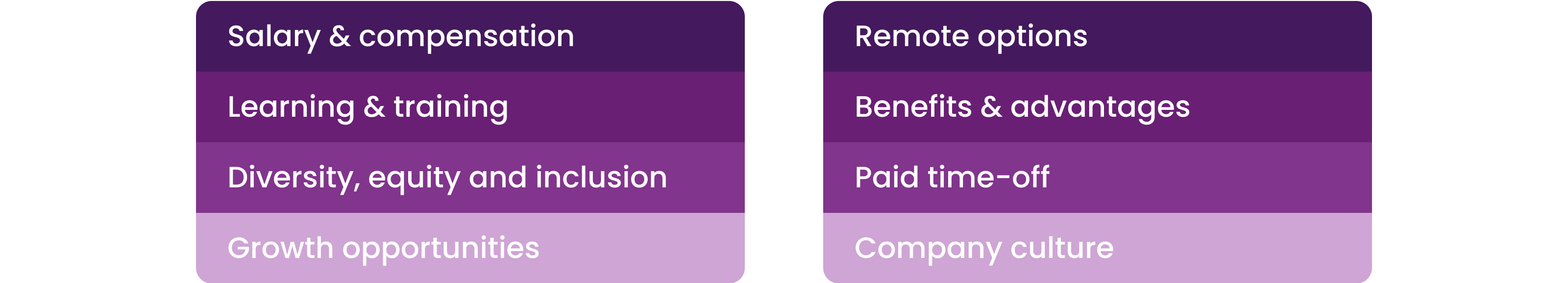 components of employer brand