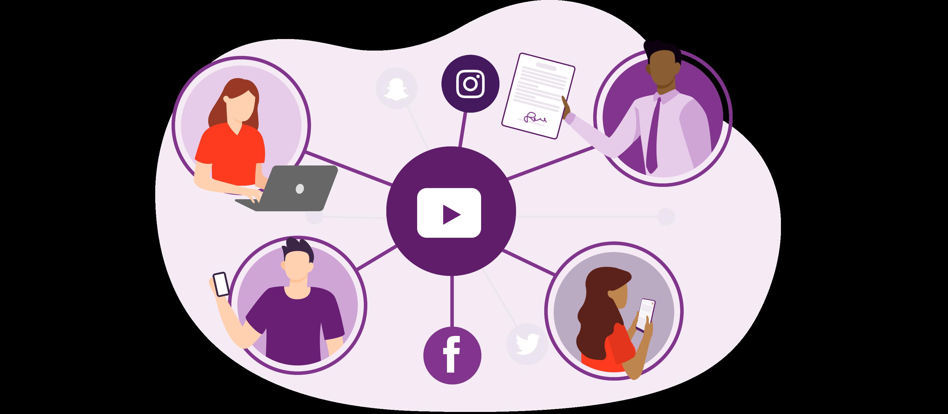 Influencer marketing for recruitment